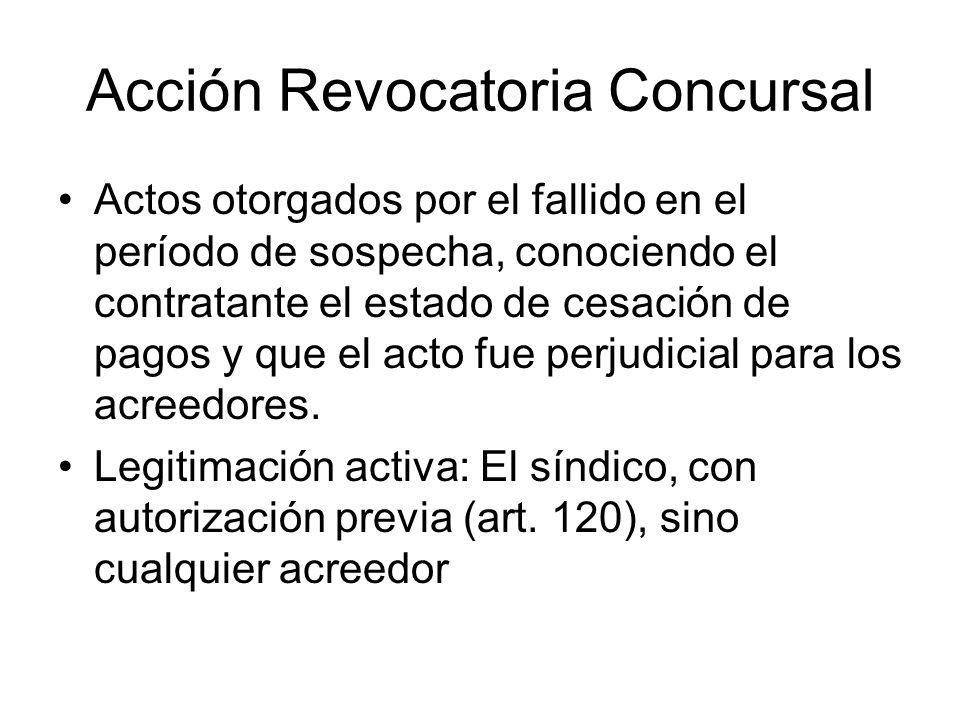 Acción Revocatoria Concursal