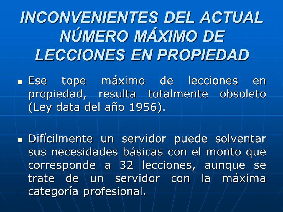 INCONVENIENTES DEL ACTUAL NÚMERO MÁXIMO DE LECCIONES EN PROPIEDAD