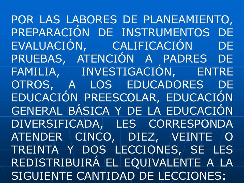 POR LAS LABORES DE PLANEAMIENTO, PREPARACIÓN DE INSTRUMENTOS DE EVALUACIÓN, CALIFICACIÓN DE PRUEBAS, ATENCIÓN A PADRES DE FAMILIA, INVESTIGACIÓN, ENTRE OTROS, A LOS EDUCADORES DE EDUCACIÓN PREESCOLAR, EDUCACIÓN GENERAL BÁSICA Y DE LA EDUCACIÓN DIVERSIFICADA, LES CORRESPONDA ATENDER CINCO, DIEZ, VEINTE O TREINTA Y DOS LECCIONES, SE LES REDISTRIBUIRÁ EL EQUIVALENTE A LA SIGUIENTE CANTIDAD DE LECCIONES: