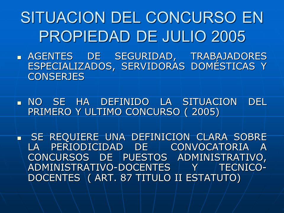 SITUACION DEL CONCURSO EN PROPIEDAD DE JULIO 2005