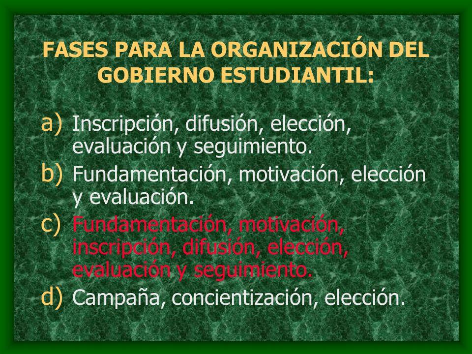FASES PARA LA ORGANIZACIÓN DEL GOBIERNO ESTUDIANTIL: