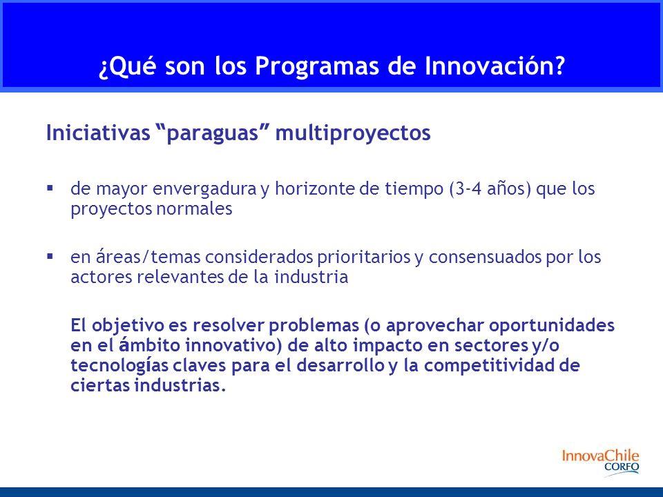 ¿Qué son los Programas de Innovación