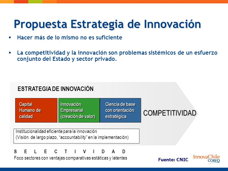 Propuesta Estrategia de Innovación