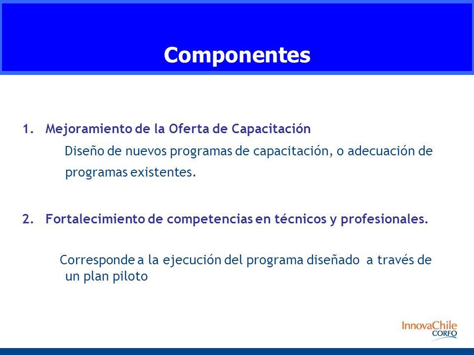 Componentes Mejoramiento de la Oferta de Capacitación. Diseño de nuevos programas de capacitación, o adecuación de programas existentes.