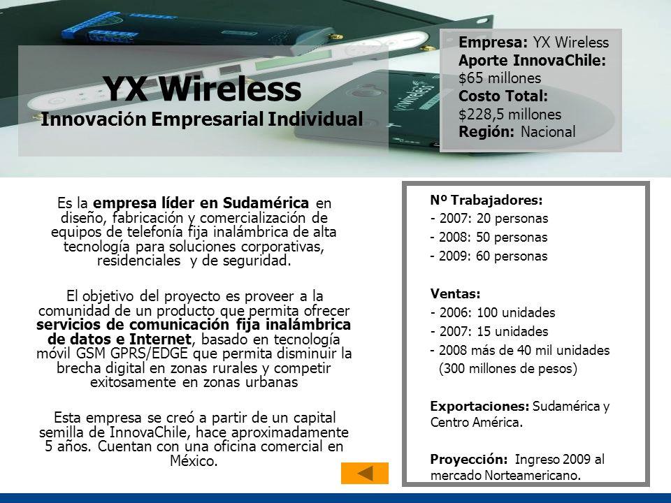 YX Wireless Innovación Empresarial Individual