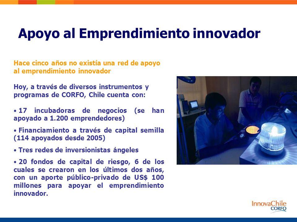 Apoyo al Emprendimiento innovador