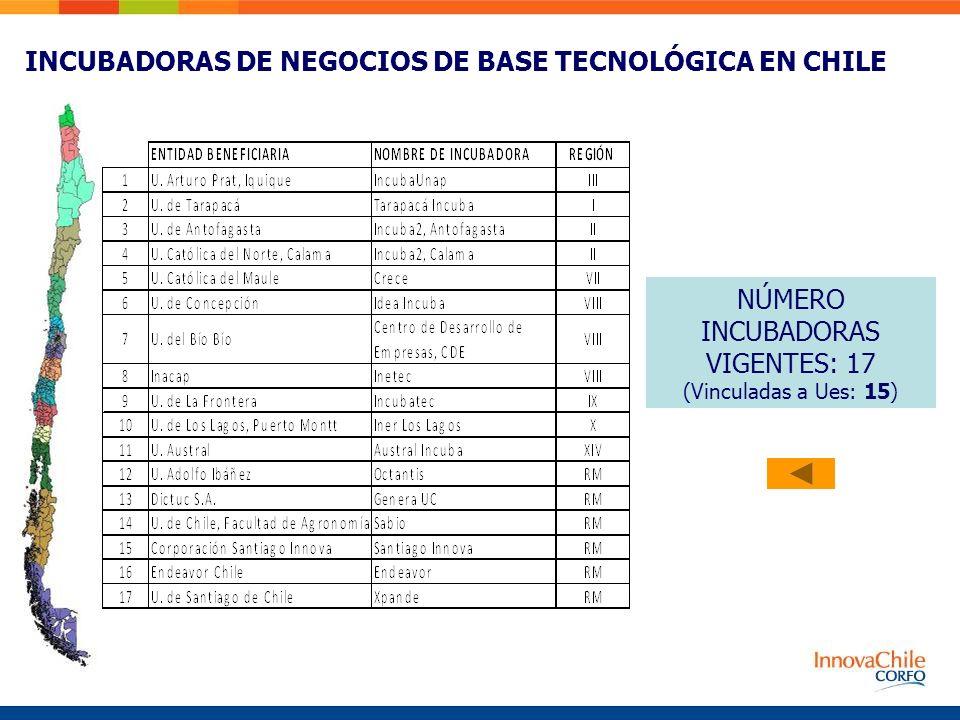 INCUBADORAS DE NEGOCIOS DE BASE TECNOLÓGICA EN CHILE