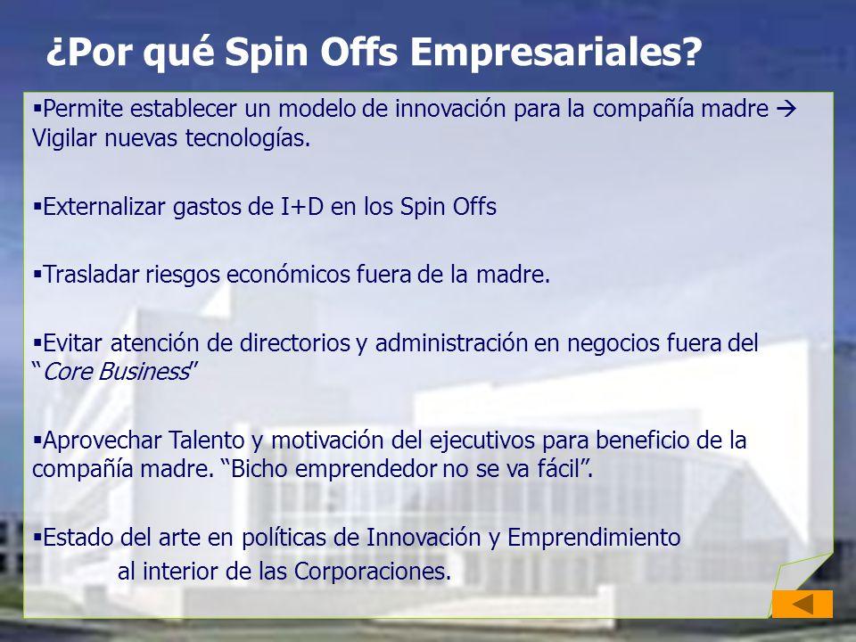 ¿Por qué Spin Offs Empresariales