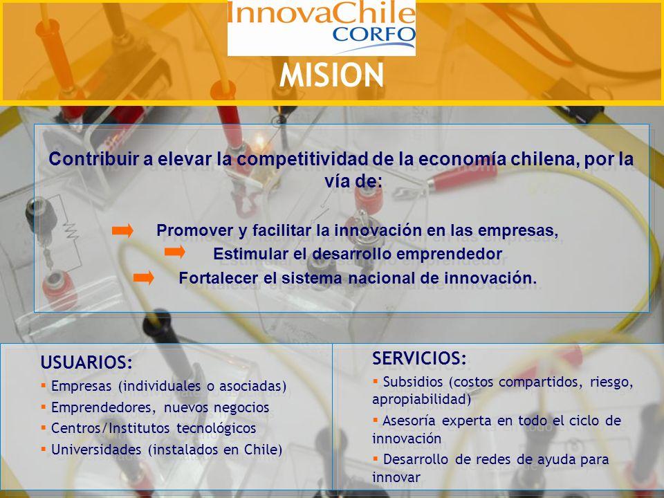 MISION Contribuir a elevar la competitividad de la economía chilena, por la vía de: Promover y facilitar la innovación en las empresas,