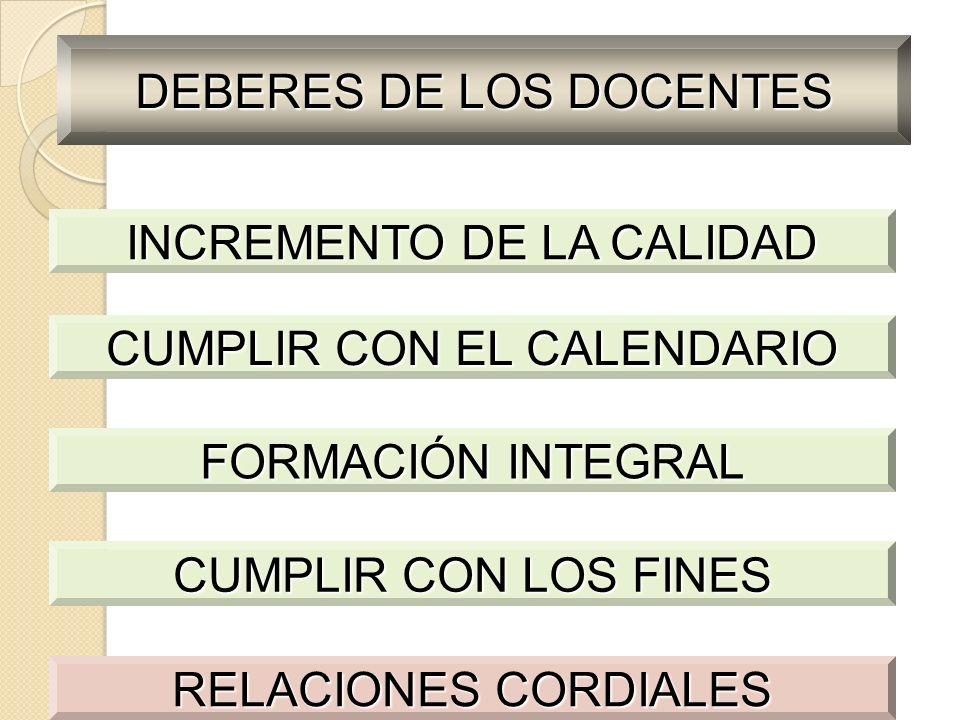 DEBERES DE LOS DOCENTES