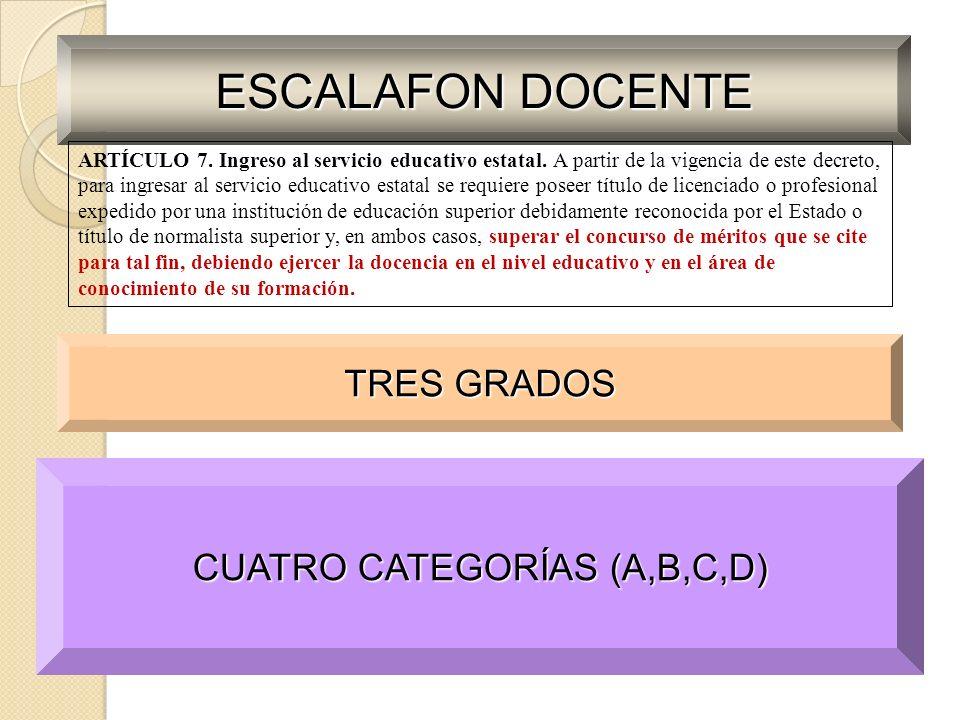 CUATRO CATEGORÍAS (A,B,C,D)