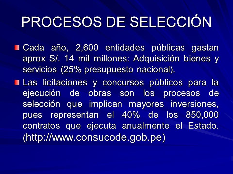 PROCESOS DE SELECCIÓN Cada año, 2,600 entidades públicas gastan aprox S/. 14 mil millones: Adquisición bienes y servicios (25% presupuesto nacional).
