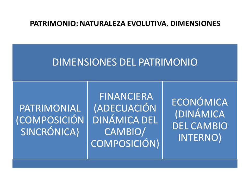 PATRIMONIO: NATURALEZA EVOLUTIVA. DIMENSIONES