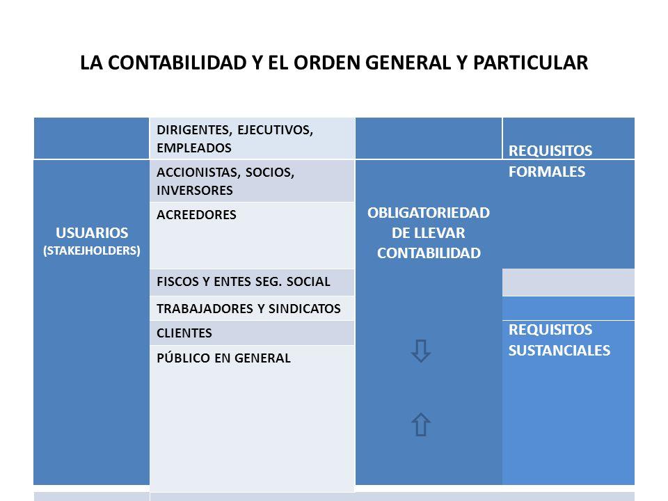 LA CONTABILIDAD Y EL ORDEN GENERAL Y PARTICULAR