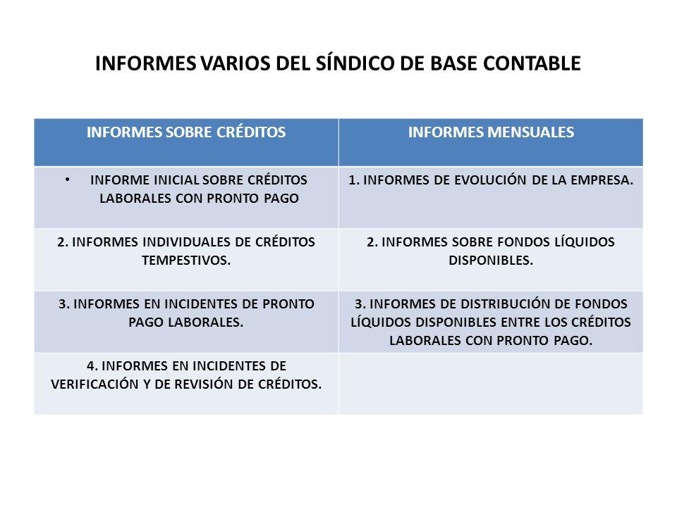 INFORMES VARIOS DEL SÍNDICO DE BASE CONTABLE