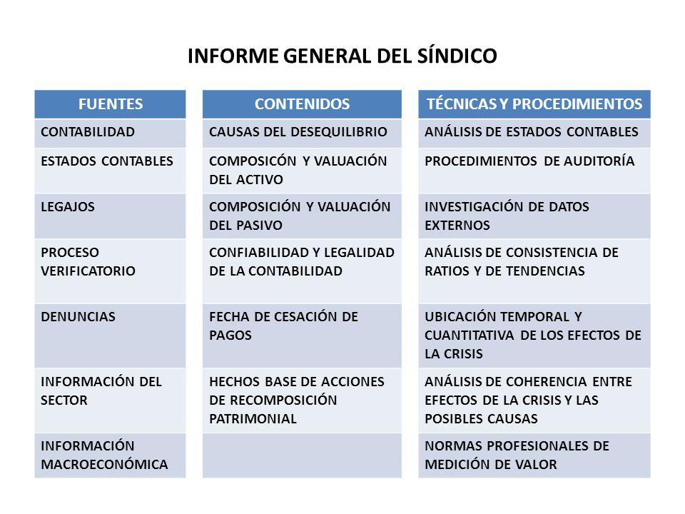 INFORME GENERAL DEL SÍNDICO TÉCNICAS Y PROCEDIMIENTOS