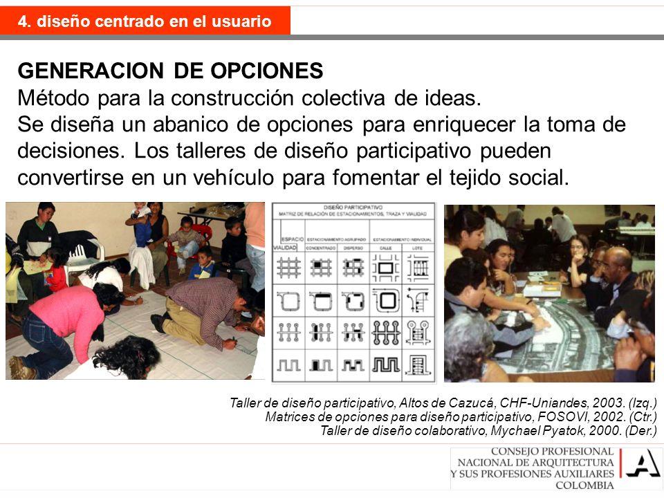 GENERACION DE OPCIONES Método para la construcción colectiva de ideas.