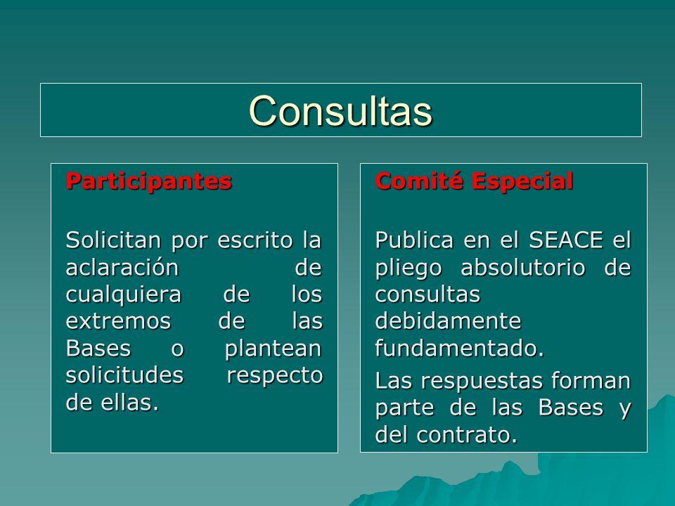 Consultas Participantes Solicitan por escrito la aclaración de cualquiera de los extremos de las Bases o plantean solicitudes respecto de ellas.