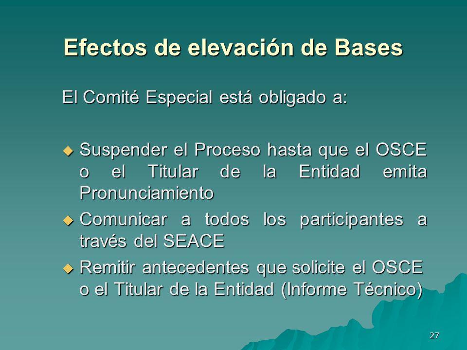 Efectos de elevación de Bases