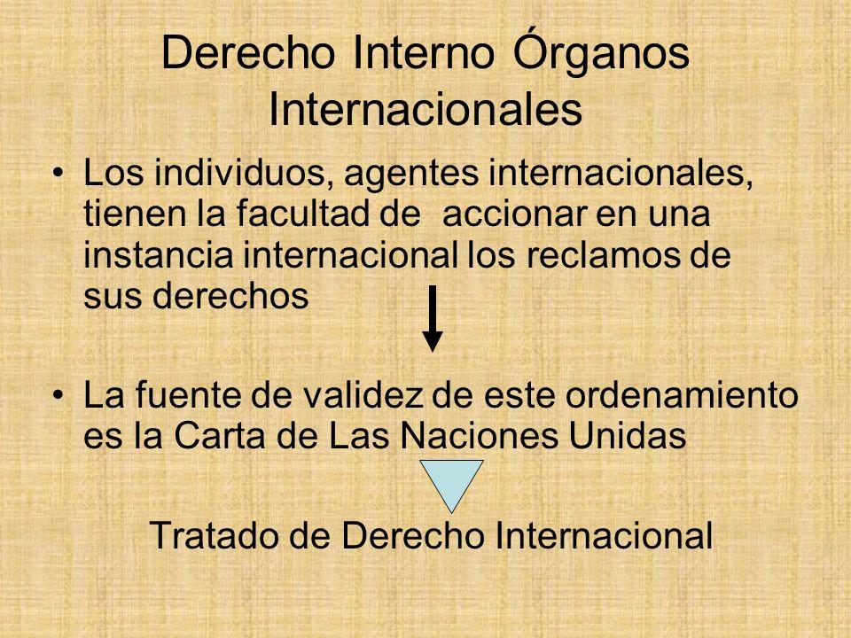 Derecho Interno Órganos Internacionales