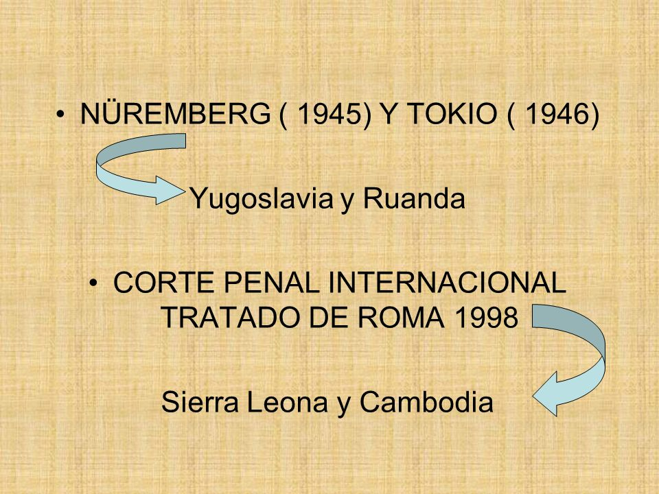 CORTE PENAL INTERNACIONAL TRATADO DE ROMA 1998