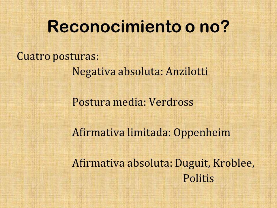 Reconocimiento o no Cuatro posturas: Negativa absoluta: Anzilotti