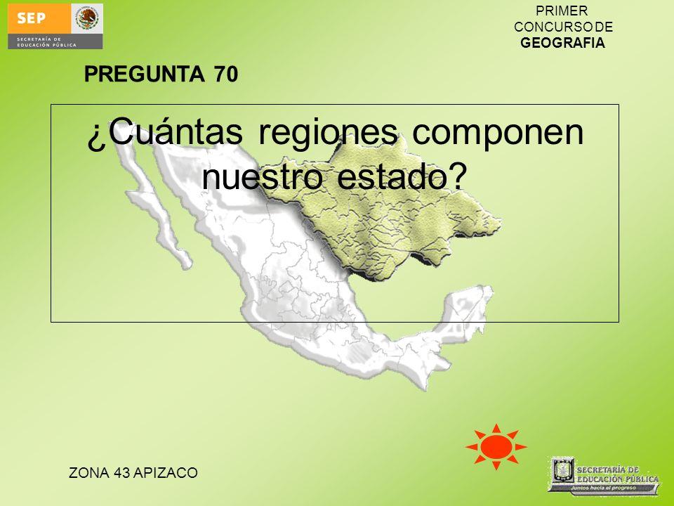 ¿Cuántas regiones componen nuestro estado
