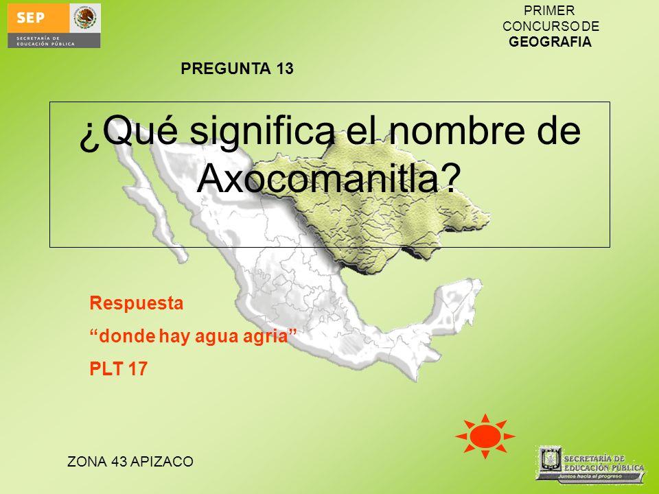 ¿Qué significa el nombre de Axocomanitla