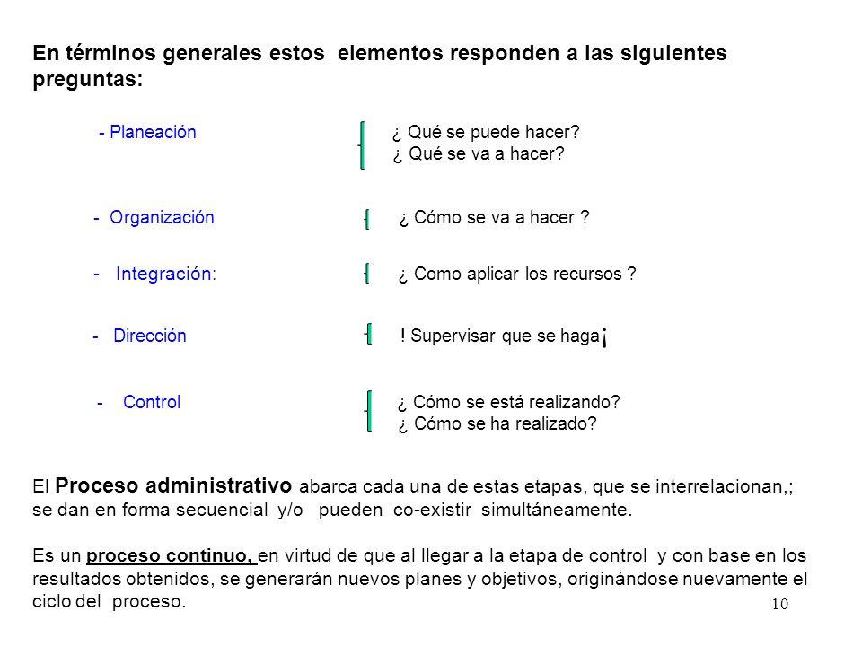 En términos generales estos elementos responden a las siguientes preguntas: