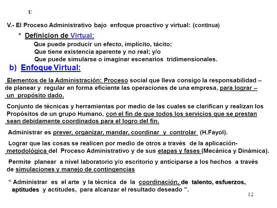 U V.- El Proceso Administrativo bajo enfoque proactivo y virtual: (continua) * Definicion de Virtual:
