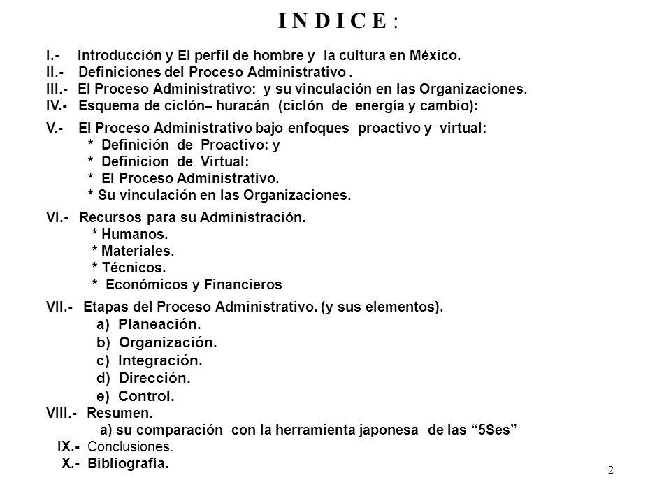 I N D I C E : a) Planeación. b) Organización. c) Integración.