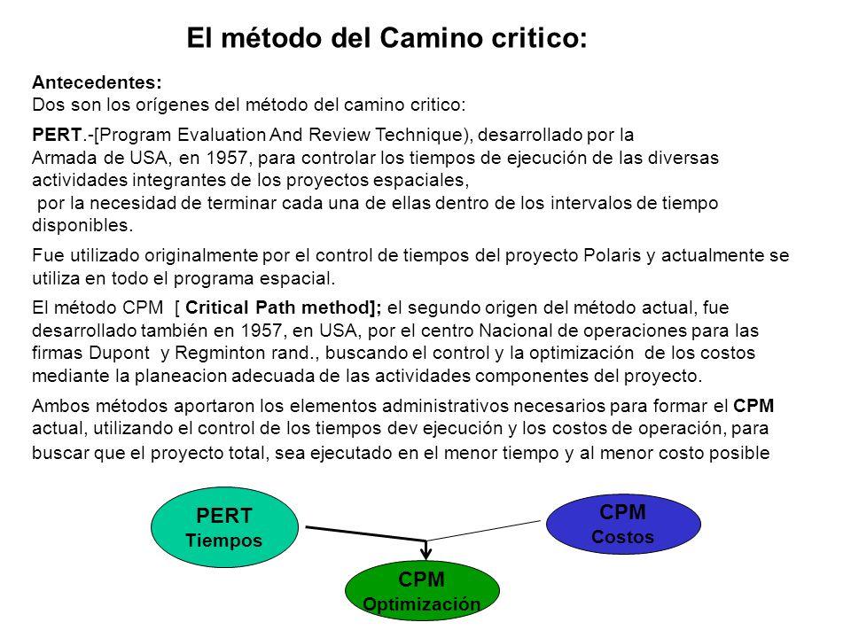 El método del Camino critico: