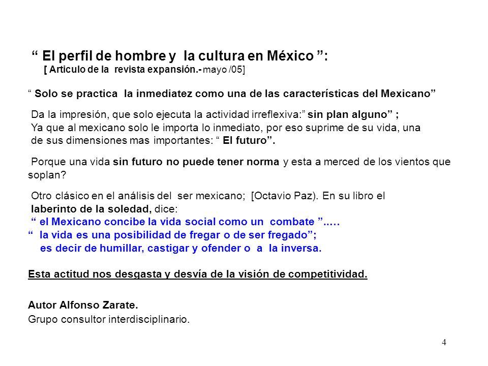 El perfil de hombre y la cultura en México :