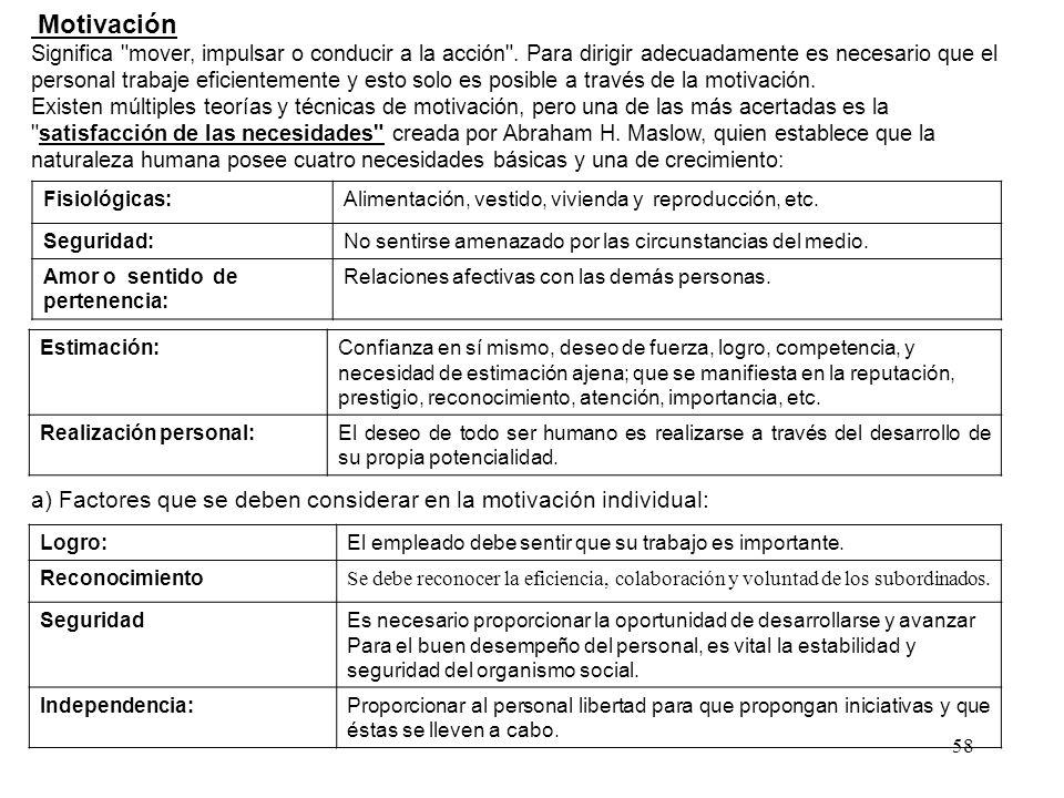 a) Factores que se deben considerar en la motivación individual: