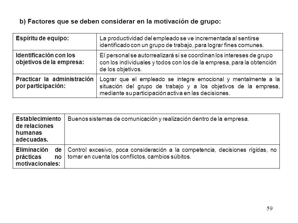 b) Factores que se deben considerar en la motivación de grupo: