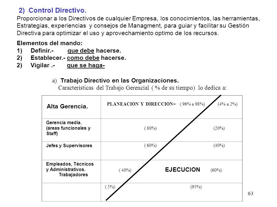 2) Control Directivo. Proporcionar a los Directivos de cualquier Empresa, los conocimientos, las herramientas,