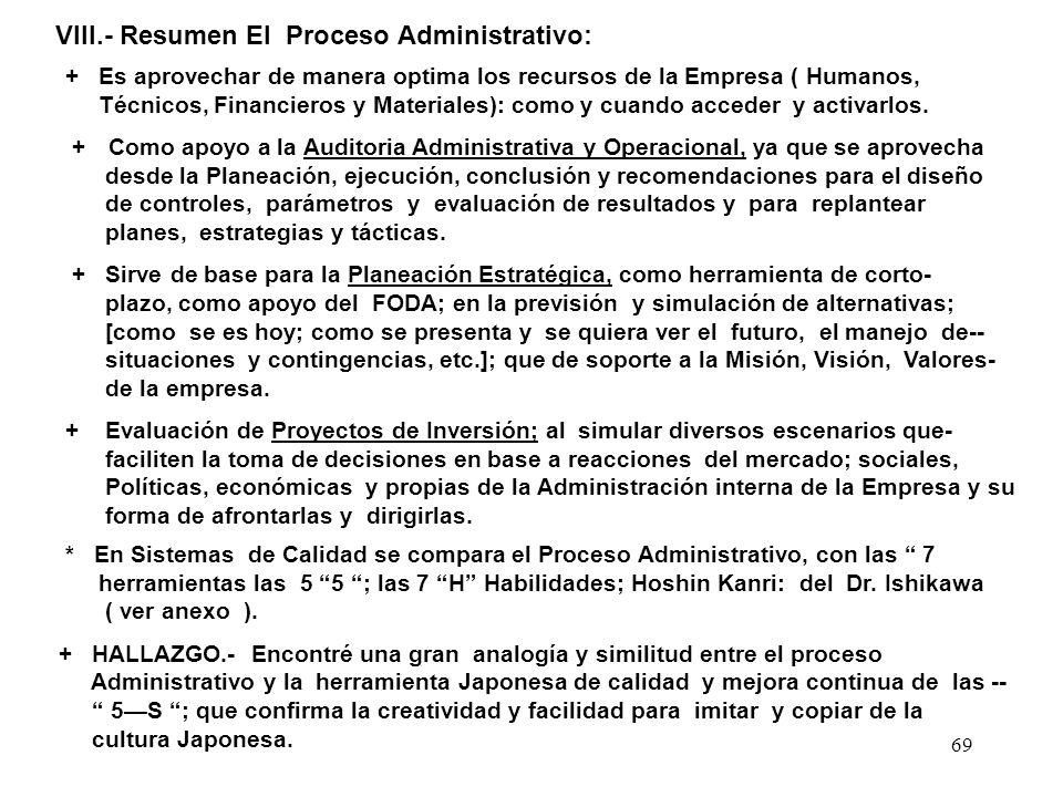 VIII.- Resumen El Proceso Administrativo: