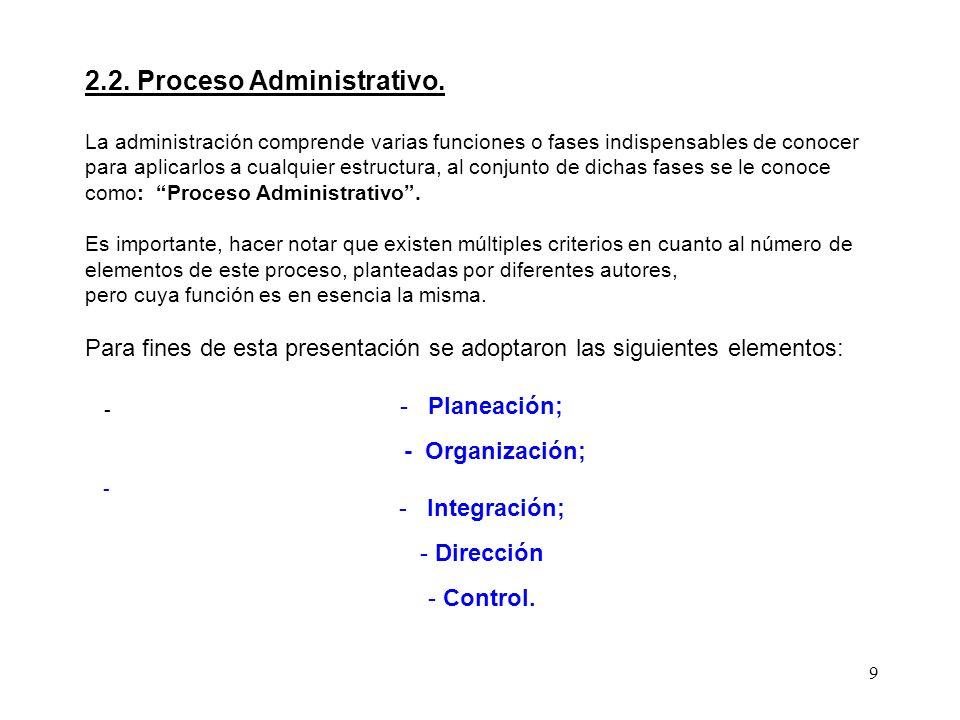 2.2. Proceso Administrativo.