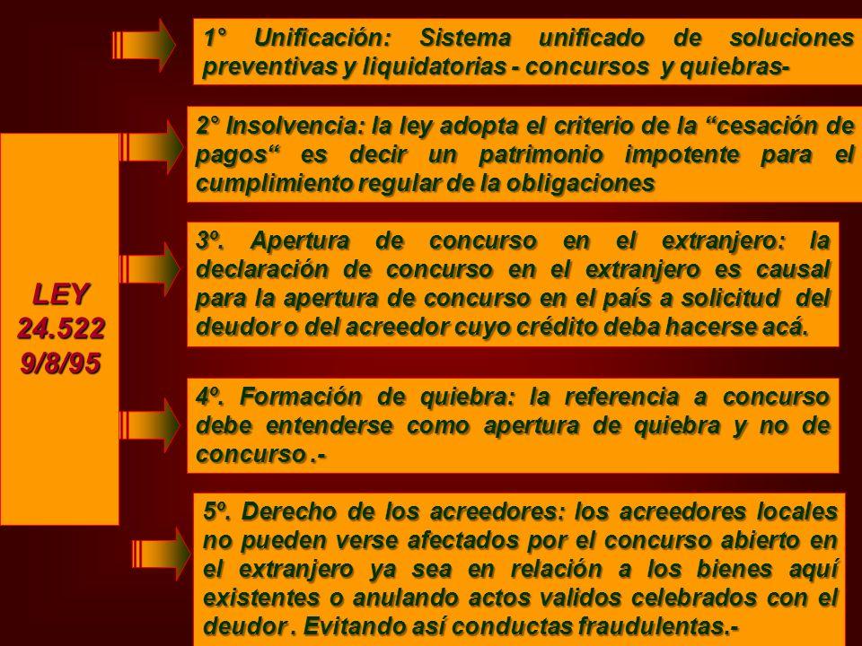 1° Unificación: Sistema unificado de soluciones preventivas y liquidatorias - concursos y quiebras-
