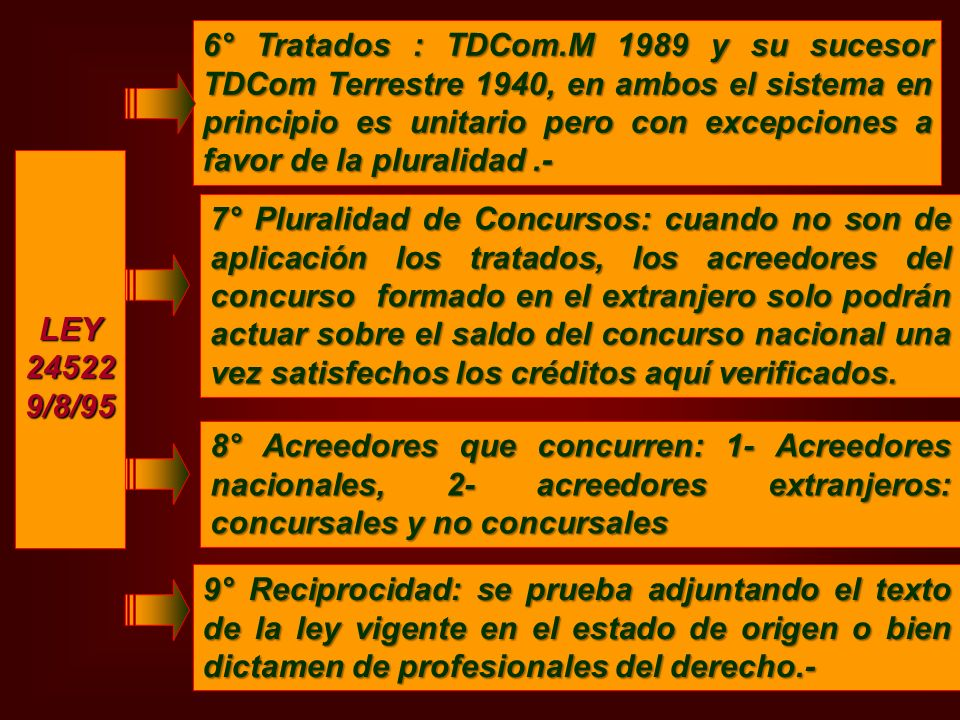6° Tratados : TDCom.M 1989 y su sucesor TDCom Terrestre 1940, en ambos el sistema en principio es unitario pero con excepciones a favor de la pluralidad .-