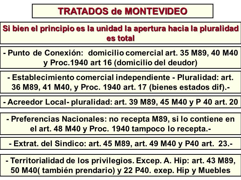 TRATADOS de MONTEVIDEO
