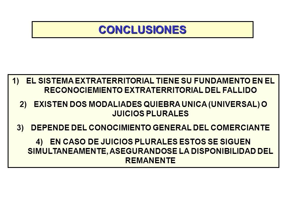 CONCLUSIONES EL SISTEMA EXTRATERRITORIAL TIENE SU FUNDAMENTO EN EL RECONOCIEMIENTO EXTRATERRITORIAL DEL FALLIDO.
