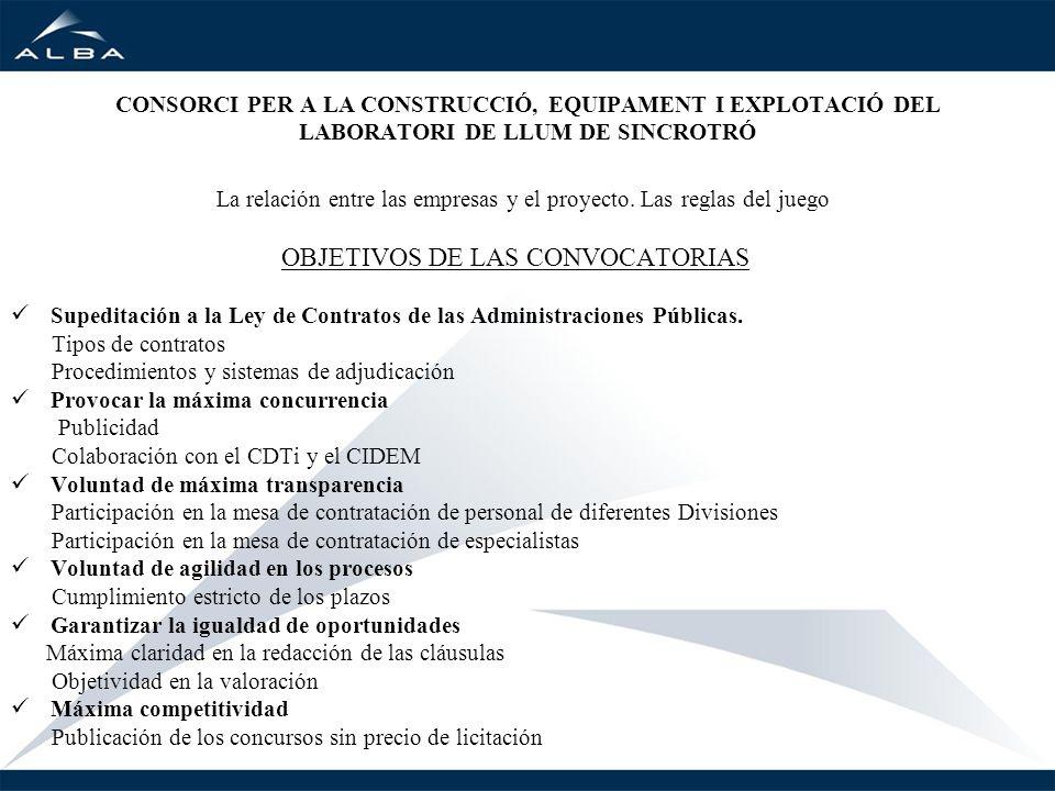 OBJETIVOS DE LAS CONVOCATORIAS