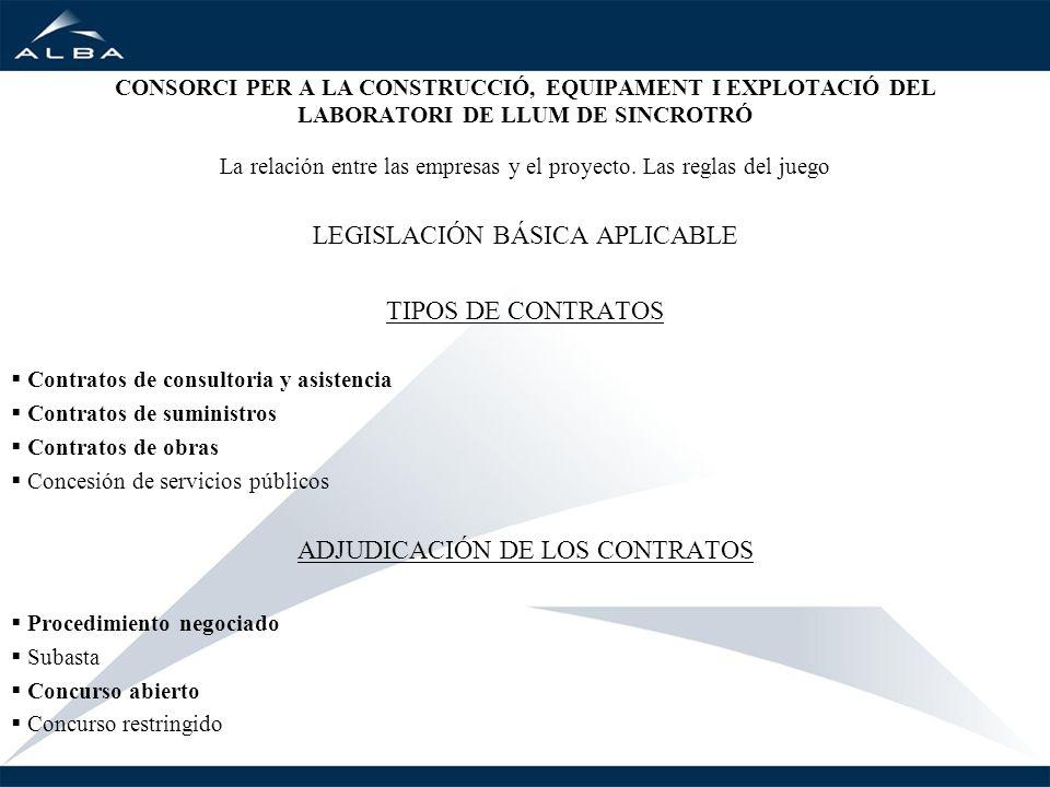 LEGISLACIÓN BÁSICA APLICABLE TIPOS DE CONTRATOS