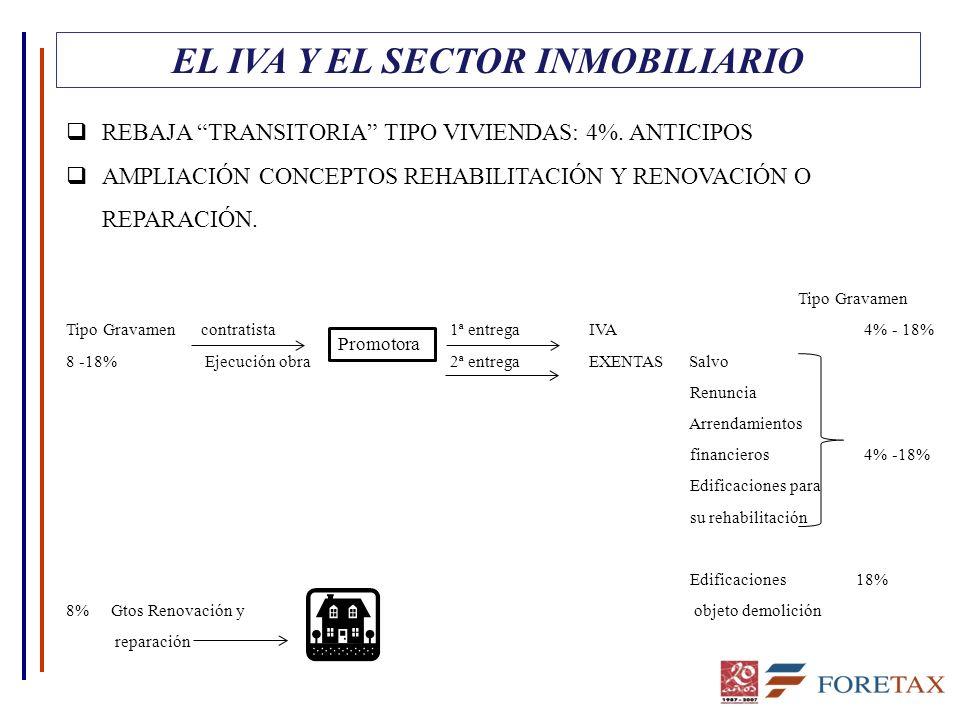 EL IVA Y EL SECTOR INMOBILIARIO
