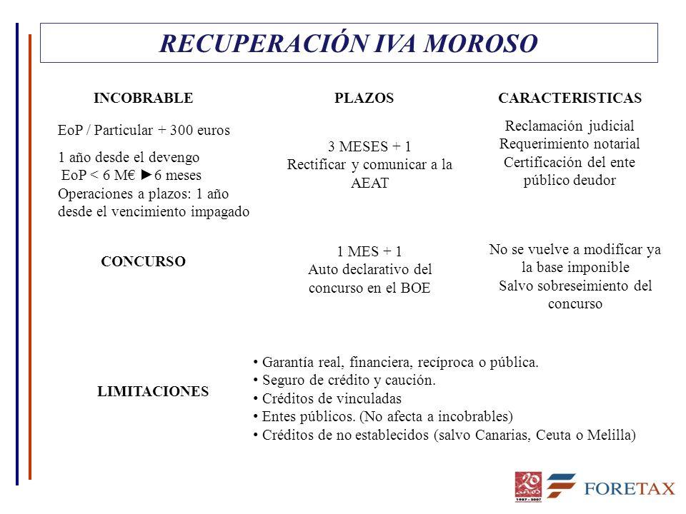 RECUPERACIÓN IVA MOROSO