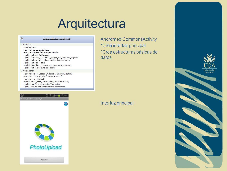 Arquitectura AndromediCommonsActivity *Crea interfaz principal