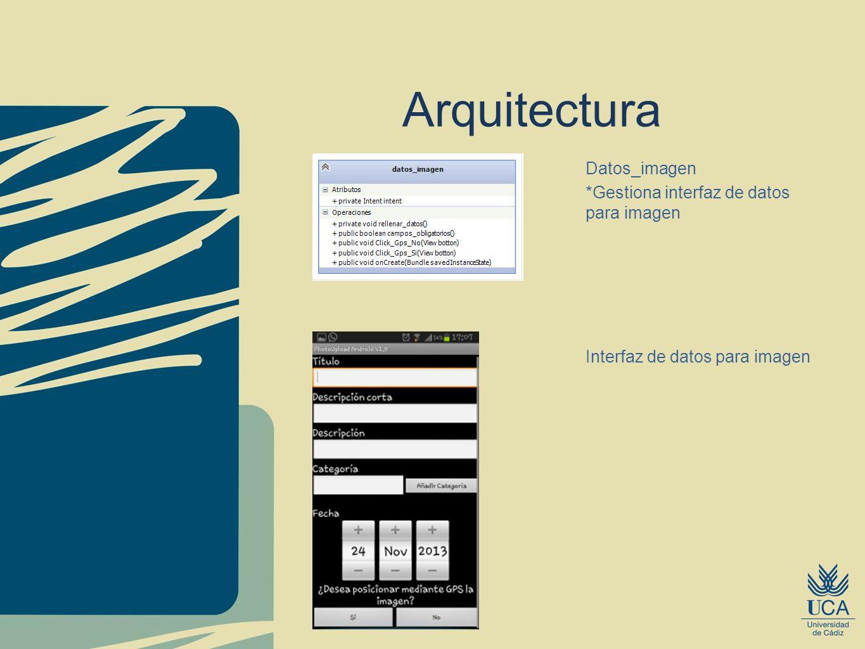 Arquitectura Datos_imagen *Gestiona interfaz de datos para imagen