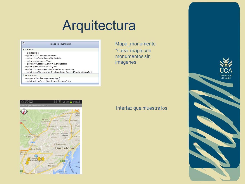 Arquitectura Mapa_monumento *Crea mapa con monumentos sin imágenes.