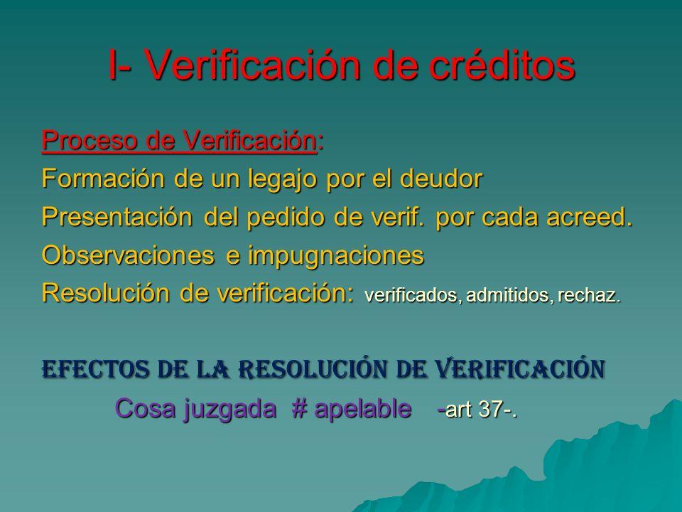 I- Verificación de créditos